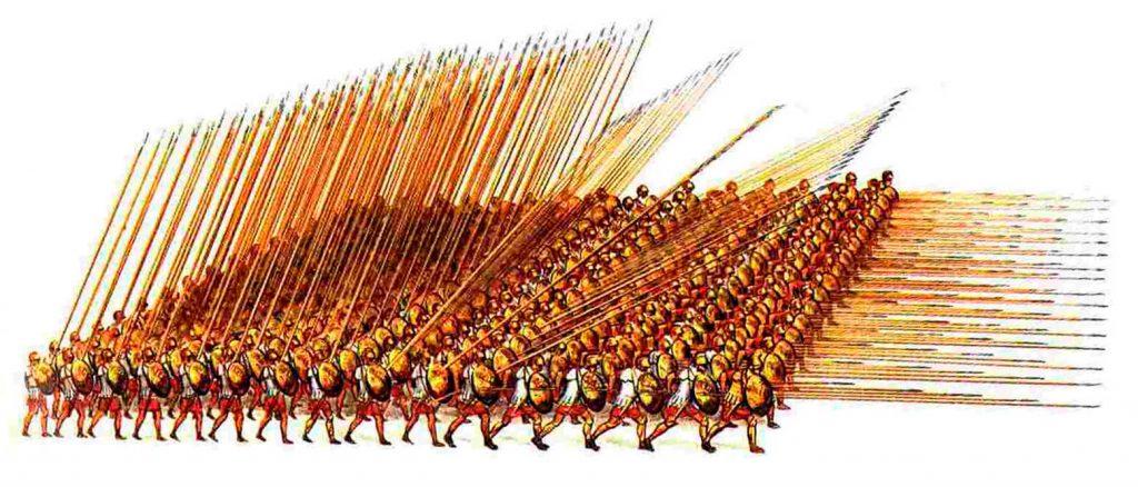 Схема македонської фаланги у складі синтагми (256 чол.)